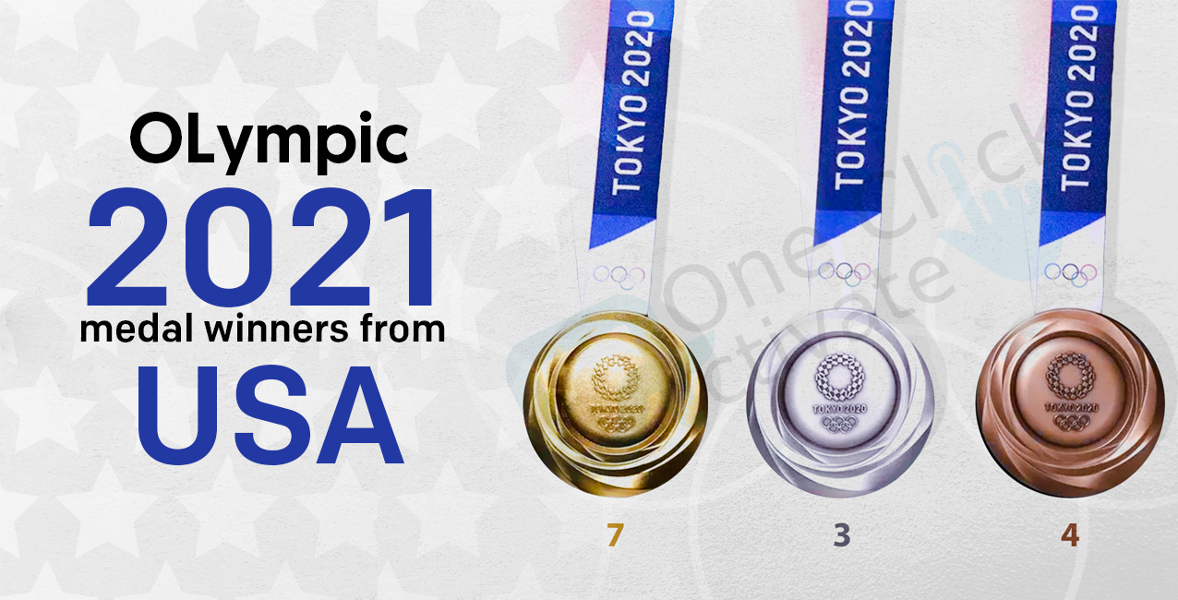 Olympic 2021 USA Medal Tally