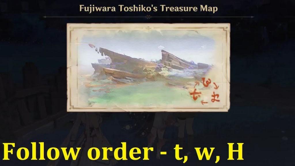 Mechanism In Genshin Impact Relics of Seirai